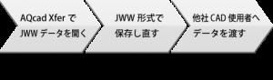 JWW変換ソフトとして使える